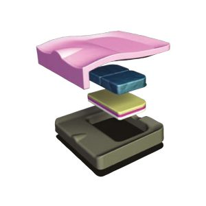 synergy-spectrum-gel-sold-by-sitwell-technologies-1